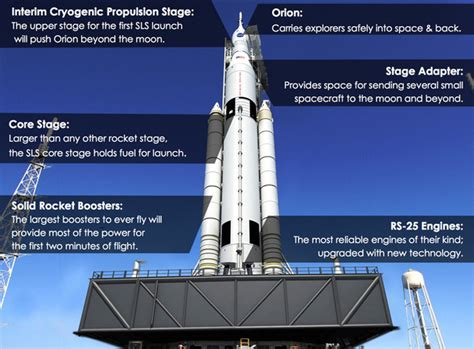 NASA primed for 9-minute live test of mighty rocket motor