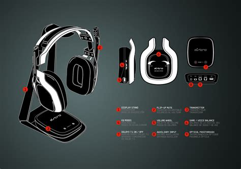 Geek Review: Astro A50 Wireless Gaming Headset | Geek Culture
