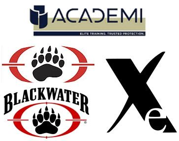 Academi LLC (formerly Xe and Blackwater Worldwide) - Right