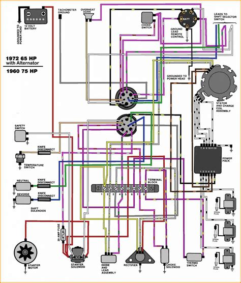 Johnson Outboard Wiring Diagram Pdf — UNTPIKAPPS