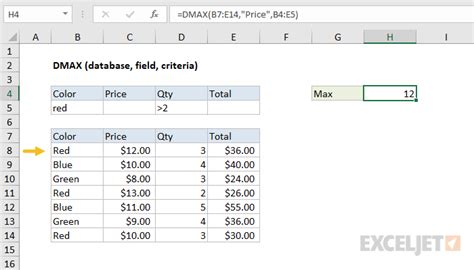 How to use the Excel DMAX function | Exceljet