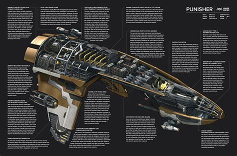 EVE Online - Frigates Of EVE Online: The Cross Sections