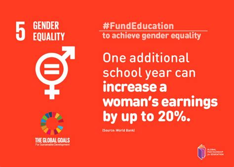 GENDER #FundEducation [[]uA  _ IY to
