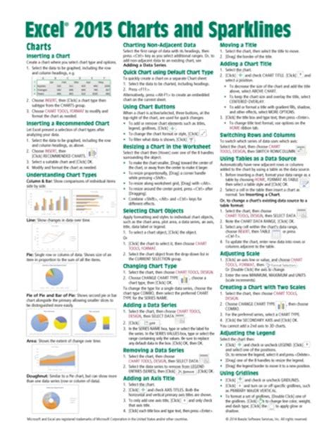 Excel 2013 Functions Formulas Quick Reference Guide Card