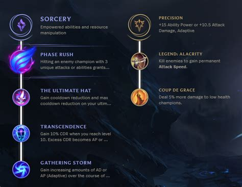 Post your season 8 rune page ideas here! :: League of