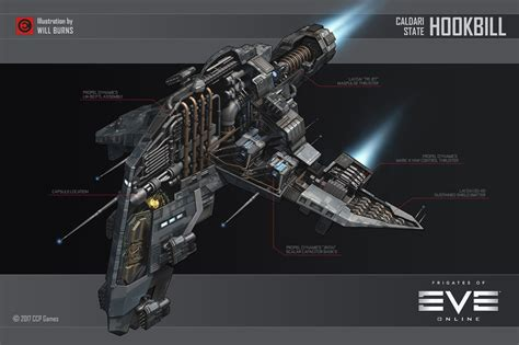 Will Burns' ships from The Frigates of EVE Online
